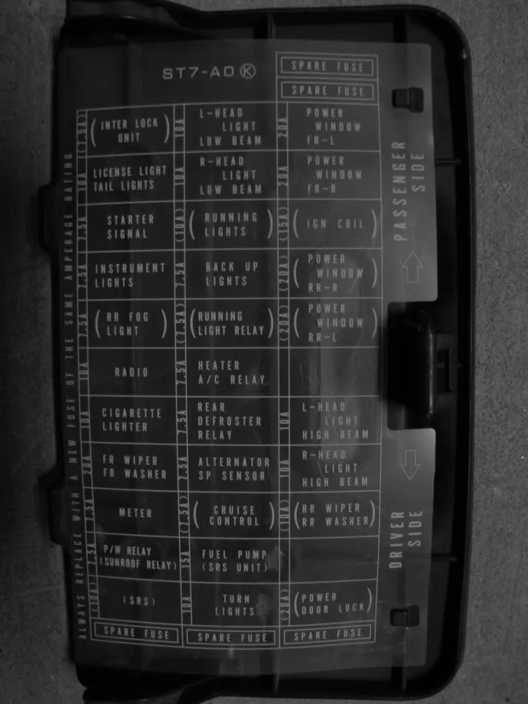 medium resolution of 94 honda civic fuse panel diagram wiring diagrams scematic 2003 honda civic fuse box fuse box 94 honda civic